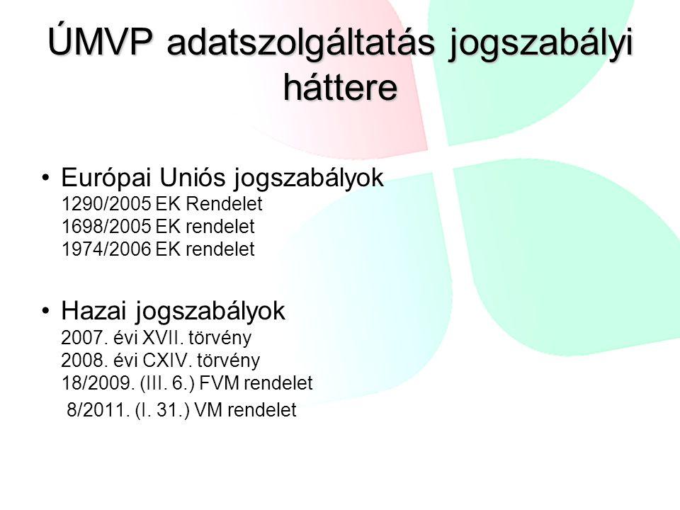 ÚMVP adatszolgáltatás jogszabályi háttere Európai Uniós jogszabályok 1290/2005 EK Rendelet 1698/2005 EK rendelet 1974/2006 EK rendelet Hazai jogszabályok 2007.