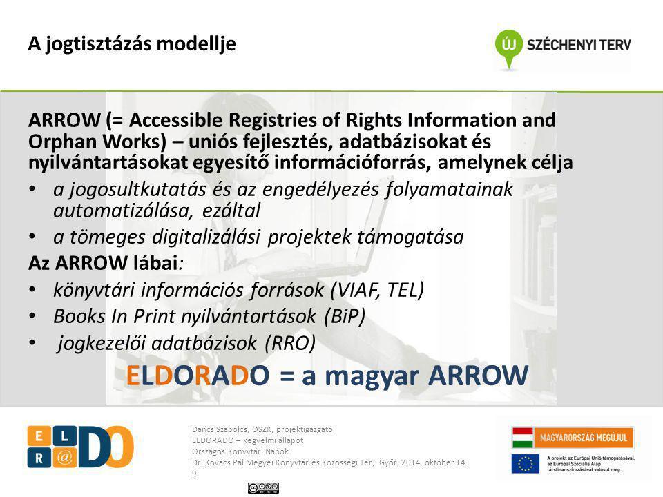Dancs Szabolcs, OSZK, projektigazgató ELDORADO – kegyelmi állapot Országos Könyvtári Napok Dr.