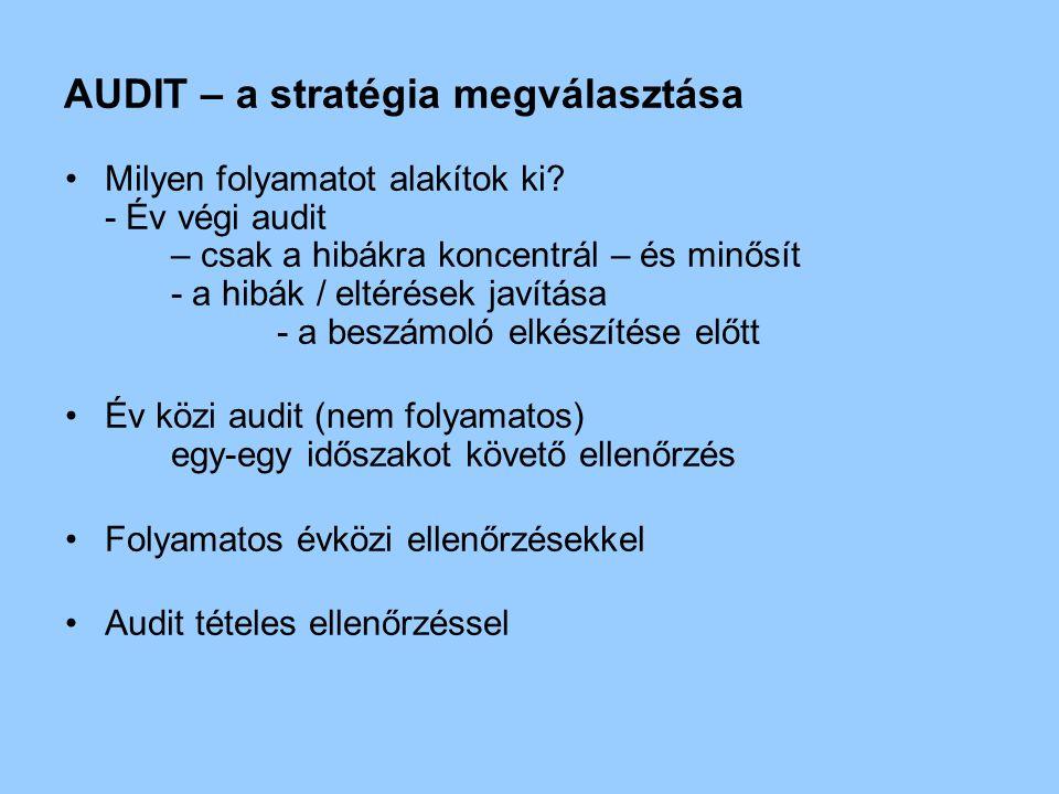 AUDIT – a stratégia megválasztása Milyen folyamatot alakítok ki? - Év végi audit – csak a hibákra koncentrál – és minősít - a hibák / eltérések javítá