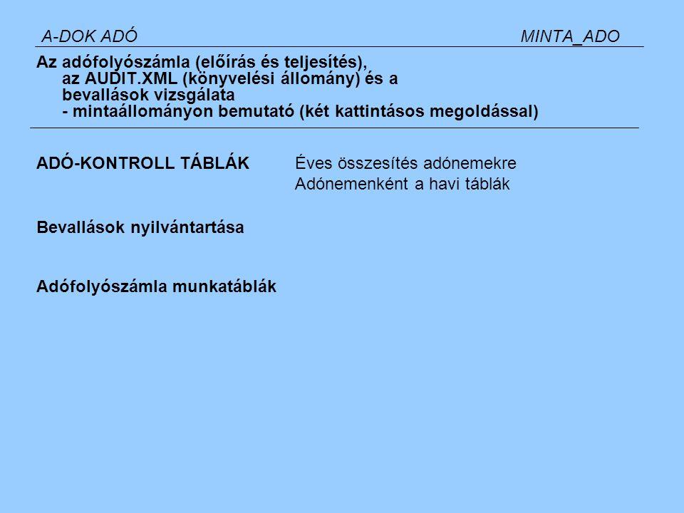 A-DOK ADÓMINTA_ADO Az adófolyószámla (előírás és teljesítés), az AUDIT.XML (könyvelési állomány) és a bevallások vizsgálata - mintaállományon bemutató