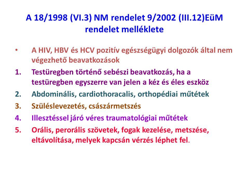 A 18/1998 (VI.3) NM rendelet 9/2002 (III.12)EüM rendelet melléklete A HIV, HBV és HCV pozitív egészségügyi dolgozók által nem végezhető beavatkozások