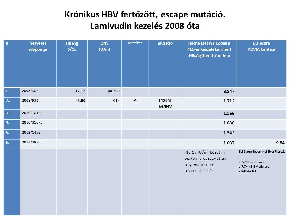 # vérvétel időpontja HBsAg S/Co DNS IU/ml genotípus mutáció Roche Elecsys Cobas e 411-es készüléken mért HBsAg títer IU/ml-ben ELF score ADVIA Centaur
