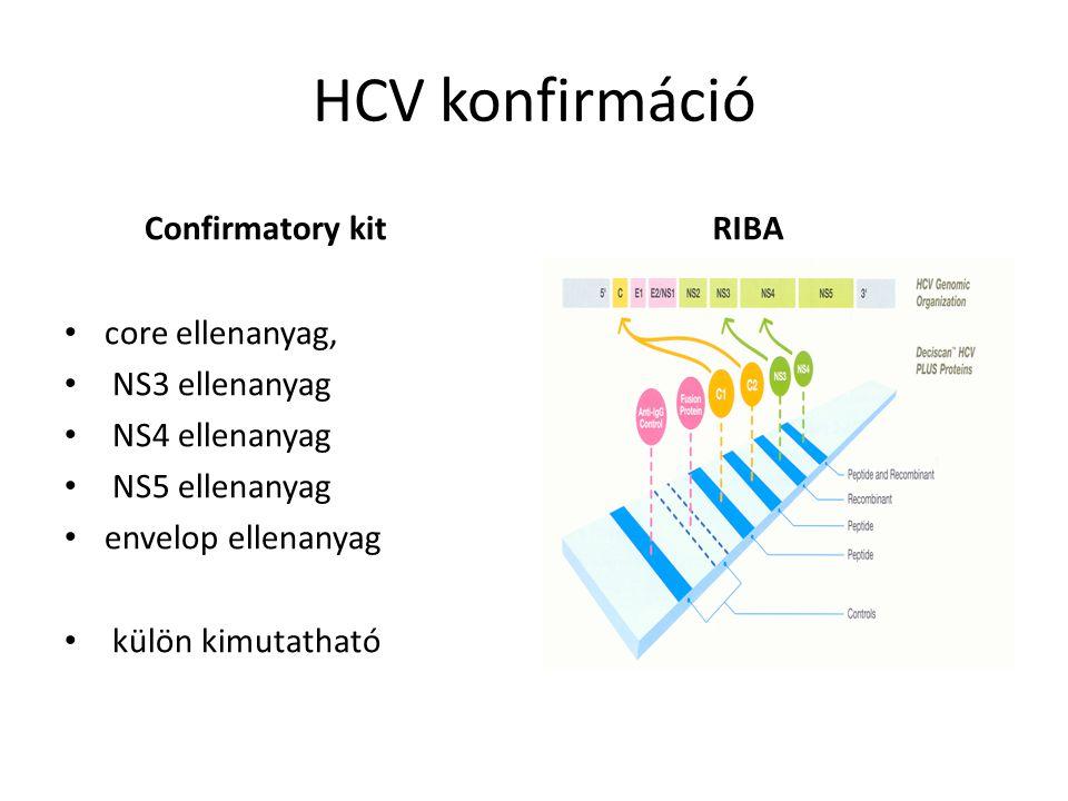 HCV konfirmáció Confirmatory kit core ellenanyag, NS3 ellenanyag NS4 ellenanyag NS5 ellenanyag envelop ellenanyag külön kimutatható RIBA