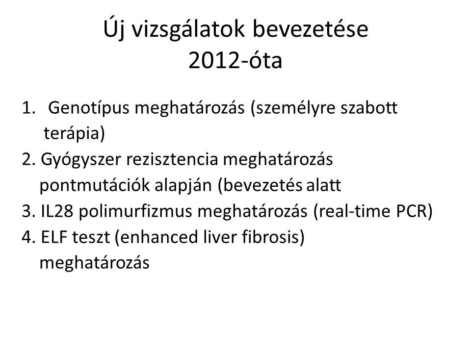 Új vizsgálatok bevezetése 2012-óta 1.Genotípus meghatározás (személyre szabott terápia) 2. Gyógyszer rezisztencia meghatározás pontmutációk alapján (b