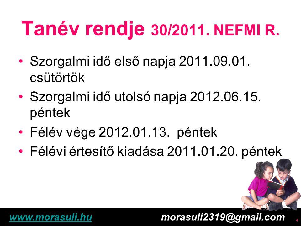 Free powerpoint template: www.brainybetty.com 5 Szünetek Őszi szünet: 2011.11.