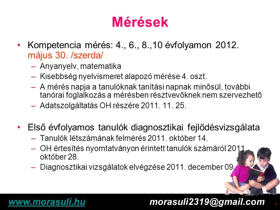 Free powerpoint template: www.brainybetty.com 8 2010-2011 tanév Alsó tagozat átlaga 4,2 Felső tagozat átlaga 3,85 Kompetencia mérés eredménye: nem maradt el az országos átlagtól Honlapon részletesen tájékozódhatnak Gyermekeik eredménye a kapott kóddal megtekinthető www.morasuli.huwww.morasuli.hu morasuli2319@gmail.com