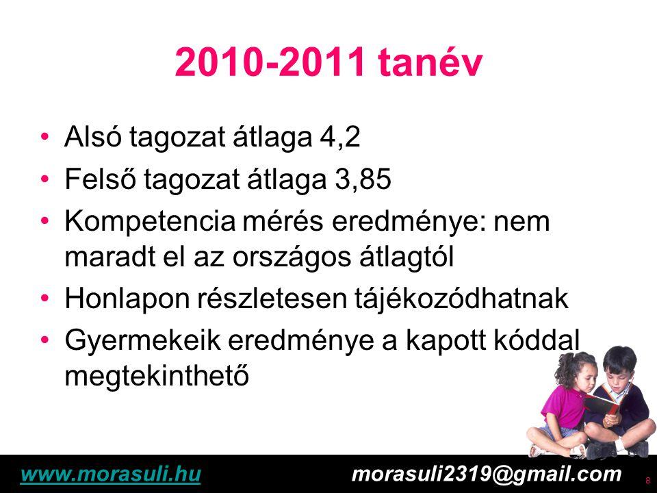 Free powerpoint template: www.brainybetty.com 9 2011-2012 tanév Házirend megváltozik- késés, igazolások, nyitás, mobiltelefonok, zárás, hf ha szakkörön vagy…..