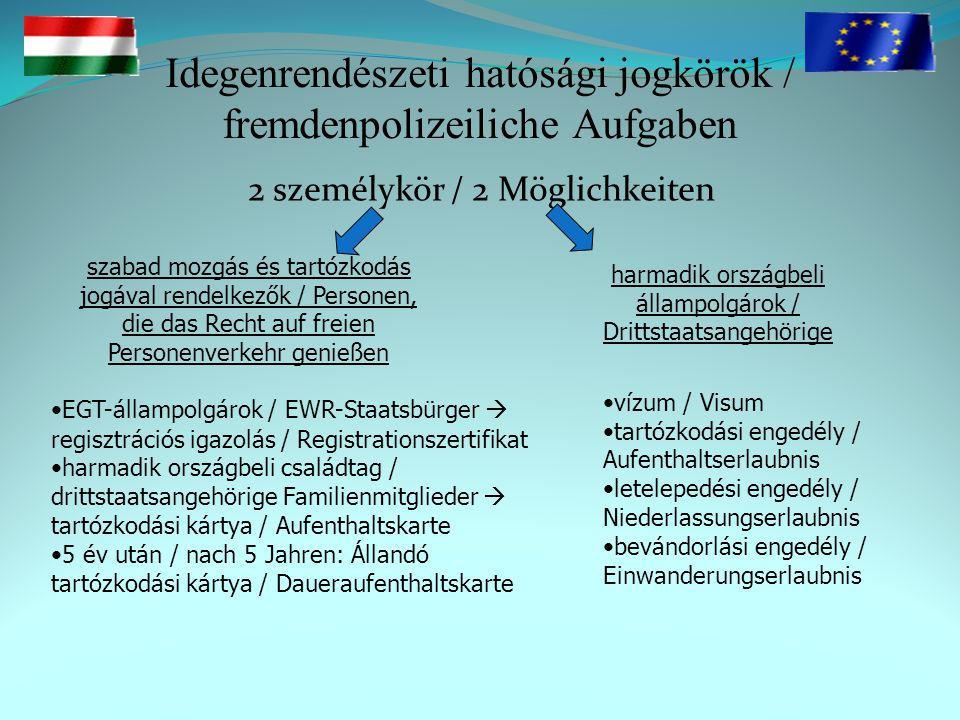 BÁH feladatrendszere II.Aufgaben II.