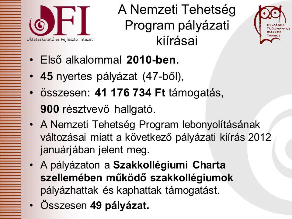 Oktatáskutató és Fejlesztő Intézet A Nemzeti Tehetség Program pályázati kiírásai Első alkalommal 2010-ben.