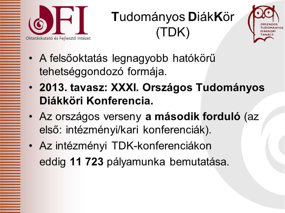 Oktatáskutató és Fejlesztő Intézet Tudományos DiákKör (TDK) A felsőoktatás legnagyobb hatókörű tehetséggondozó formája.