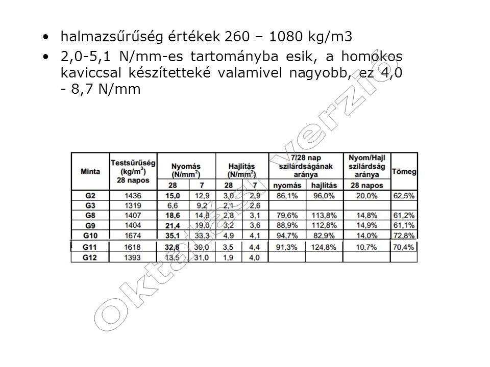 halmazsűrűség értékek 260 – 1080 kg/m3 2,0-5,1 N/mm-es tartományba esik, a homokos kaviccsal készítetteké valamivel nagyobb, ez 4,0 - 8,7 N/mm