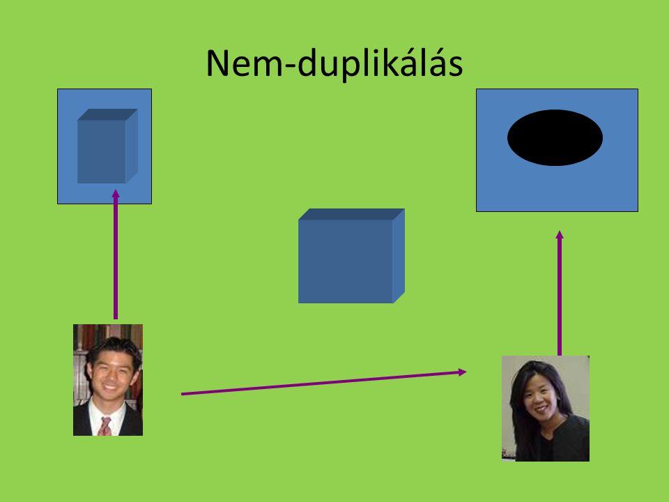 Nem-duplikálás