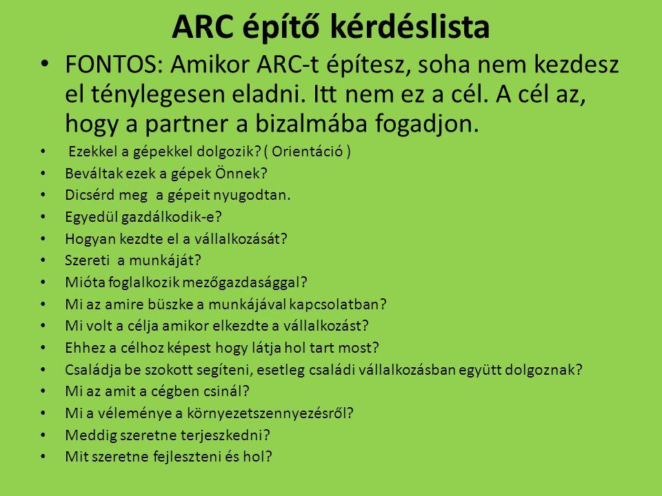 ARC építő kérdéslista FONTOS: Amikor ARC-t építesz, soha nem kezdesz el ténylegesen eladni. Itt nem ez a cél. A cél az, hogy a partner a bizalmába fog