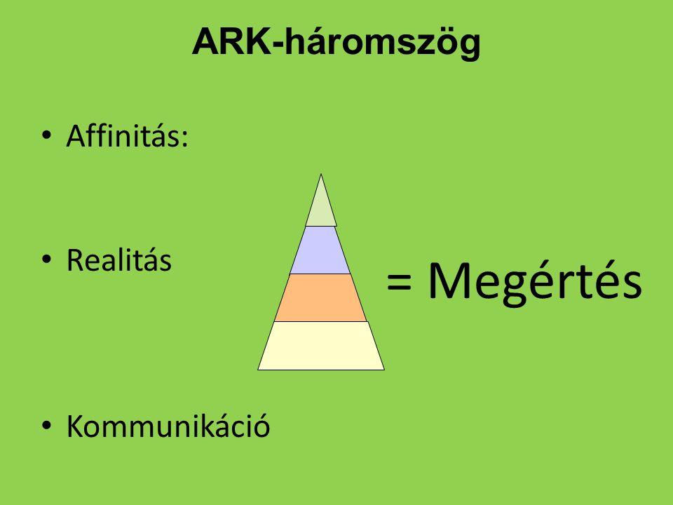 ARK-háromszög Affinitás: Realitás Kommunikáció = Megértés
