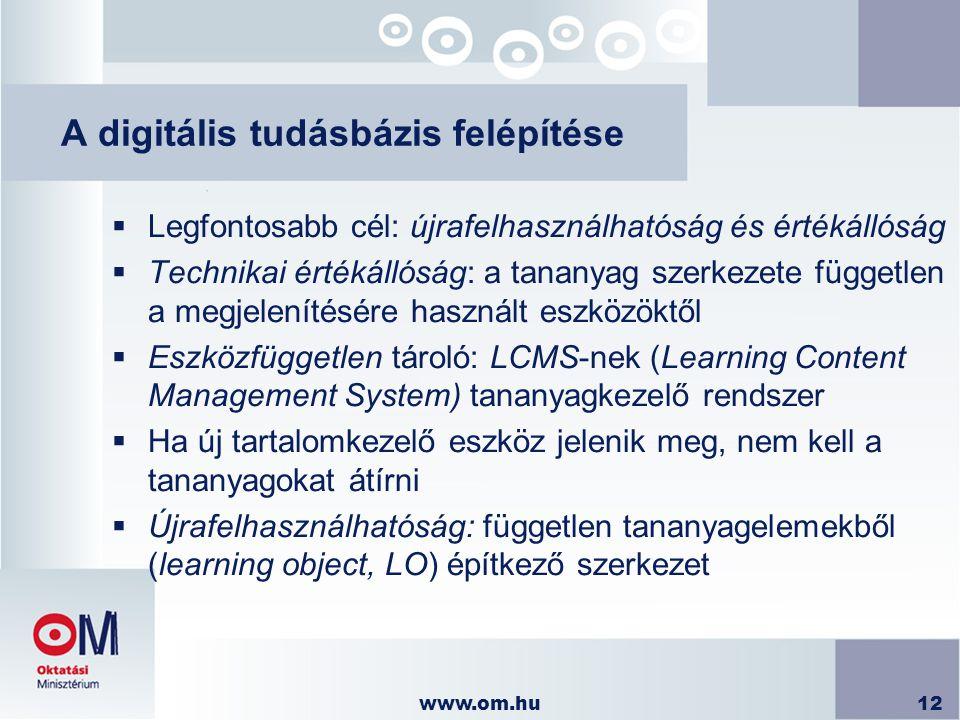 www.om.hu12 A digitális tudásbázis felépítése  Legfontosabb cél: újrafelhasználhatóság és értékállóság  Technikai értékállóság: a tananyag szerkezet