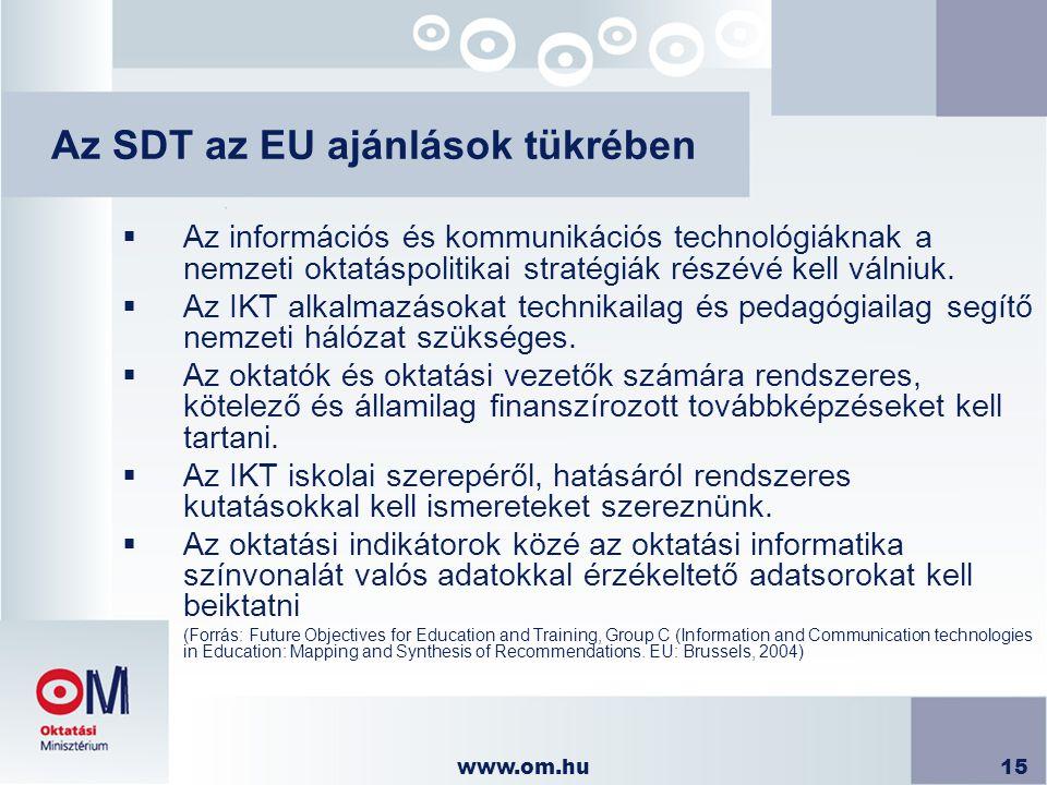 www.om.hu15 Az SDT az EU ajánlások tükrében  Az információs és kommunikációs technológiáknak a nemzeti oktatáspolitikai stratégiák részévé kell válni