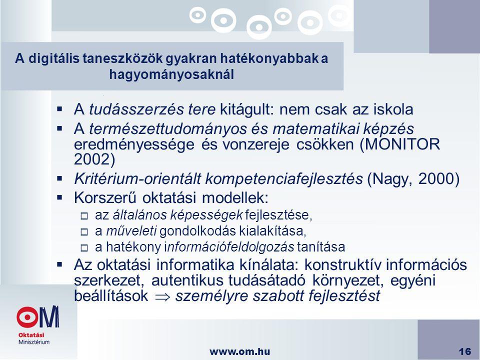 www.om.hu16 A digitális taneszközök gyakran hatékonyabbak a hagyományosaknál  A tudásszerzés tere kitágult: nem csak az iskola  A természettudományo