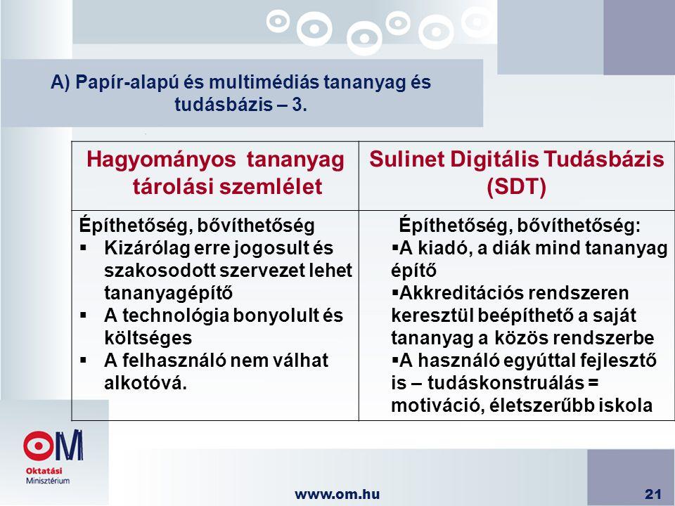 www.om.hu21 A) Papír-alapú és multimédiás tananyag és tudásbázis – 3. Hagyományos tananyag tárolási szemlélet Sulinet Digitális Tudásbázis (SDT) Építh
