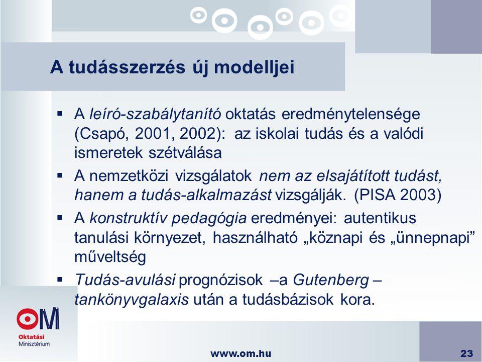 www.om.hu23 A tudásszerzés új modelljei  A leíró-szabálytanító oktatás eredménytelensége (Csapó, 2001, 2002): az iskolai tudás és a valódi ismeretek