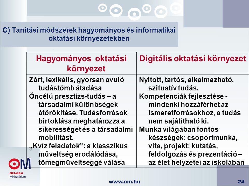 www.om.hu24 C) Tanítási módszerek hagyományos és informatikai oktatási környezetekben Hagyományos oktatási környezet Digitális oktatási környezet Zárt