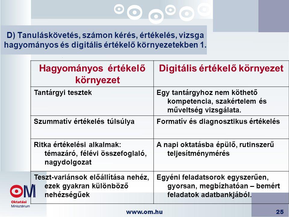 www.om.hu25 D) Tanuláskövetés, számon kérés, értékelés, vizsga hagyományos és digitális értékelő környezetekben 1. Hagyományos értékelő környezet Digi