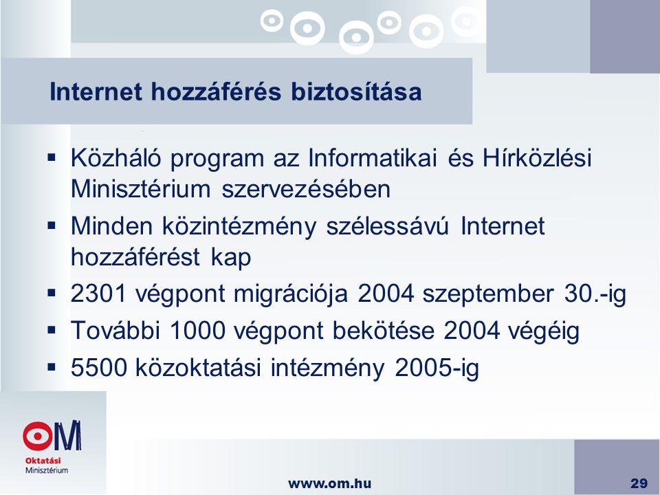 www.om.hu29 Internet hozzáférés biztosítása  Közháló program az Informatikai és Hírközlési Minisztérium szervezésében  Minden közintézmény szélessáv