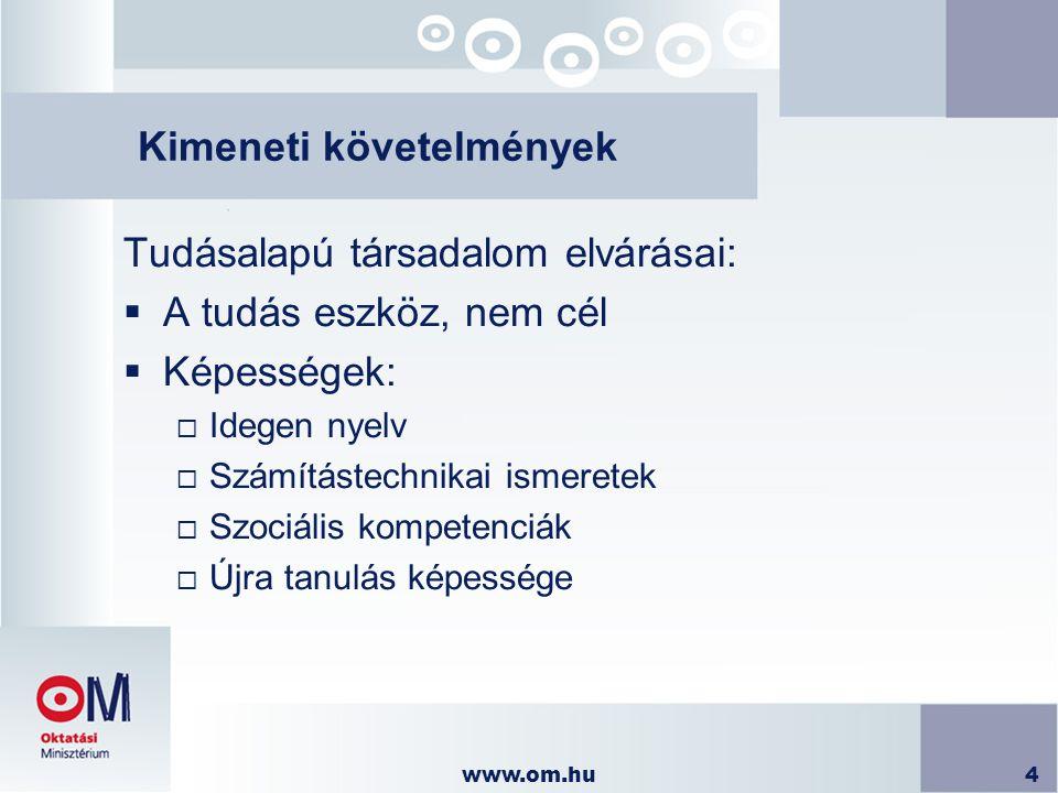 www.om.hu4 Kimeneti követelmények Tudásalapú társadalom elvárásai:  A tudás eszköz, nem cél  Képességek:  Idegen nyelv  Számítástechnikai ismerete