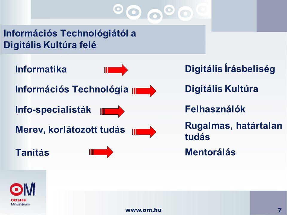 www.om.hu7 Informatika Információs Technológia Info-specialisták Merev, korlátozott tudás Tanítás Információs Technológiától a Digitális Kultúra felé