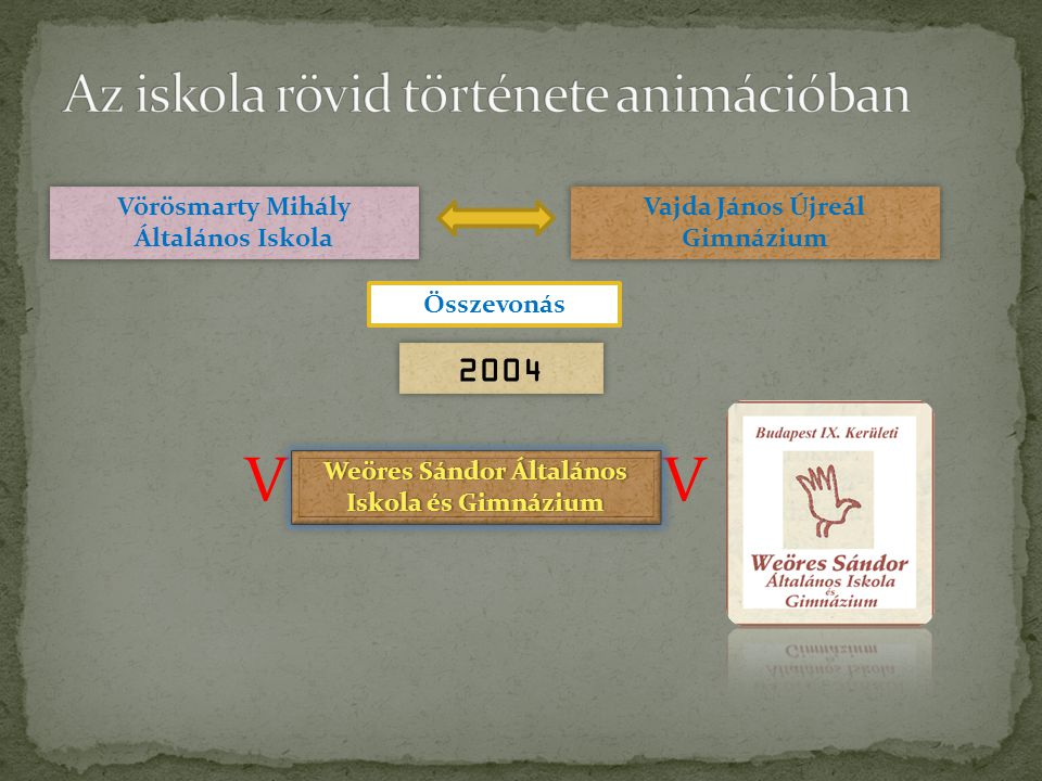 VV Weöres Sándor Általános Iskola és Gimnázium Vörösmarty Mihály Általános Iskola Vörösmarty Mihály Általános Iskola Vajda János Újreál Gimnázium Össz