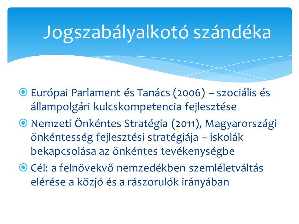  Európai Parlament és Tanács (2006) – szociális és állampolgári kulcskompetencia fejlesztése  Nemzeti Önkéntes Stratégia (2011), Magyarországi önkén