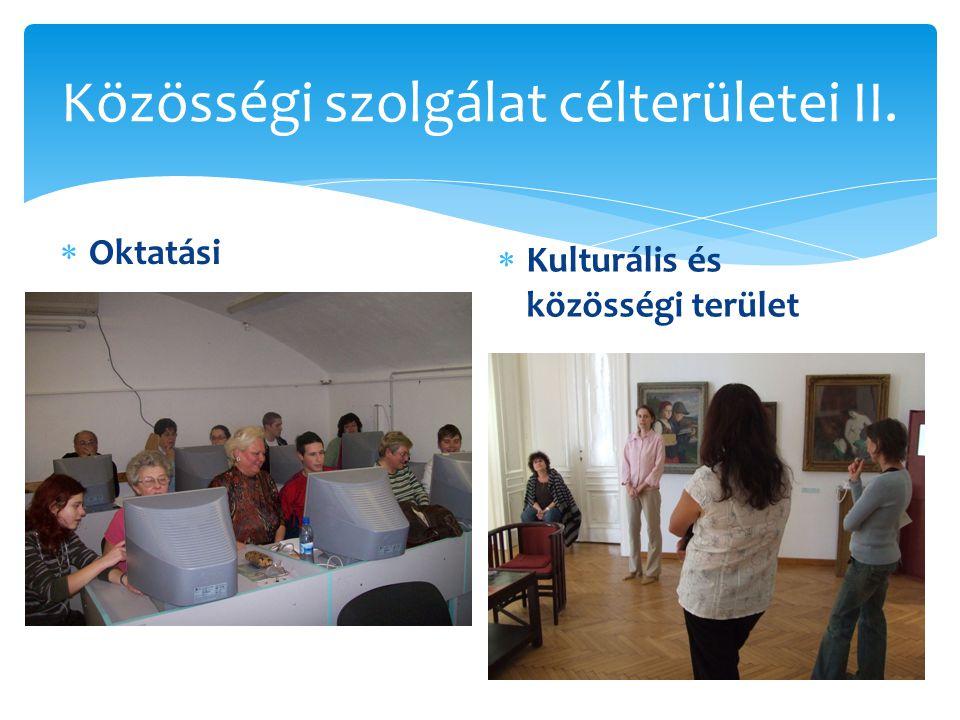 Közösségi szolgálat célterületei II.  Oktatási  Kulturális és közösségi terület