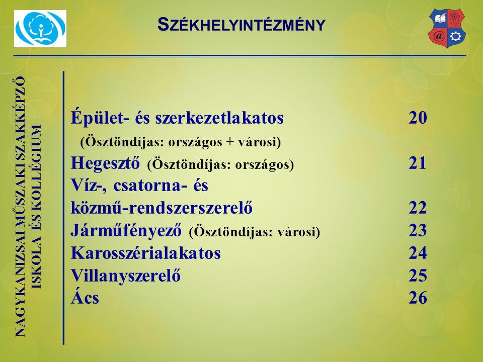 NAGYKANIZSAI MŰSZAKI SZAKKÉPZŐ ISKOLA ÉS KOLLÉGIUM Épület- és szerkezetlakatos 20 (Ösztöndíjas: országos + városi) Hegesztő (Ösztöndíjas: országos) 21 Víz-, csatorna- és közmű-rendszerszerelő 22 Járműfényező (Ösztöndíjas: városi) 23 Karosszérialakatos 24 Villanyszerelő 25 Ács 26 S ZÉKHELYINTÉZMÉNY