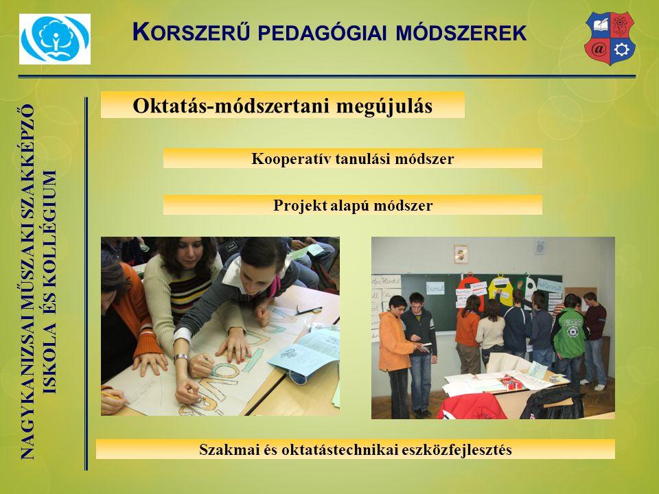 NAGYKANIZSAI MŰSZAKI SZAKKÉPZŐ ISKOLA ÉS KOLLÉGIUM www.cserhati.hu 06-93-313-010 Nagykanizsa Ady Endre u.