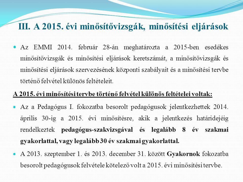 III.A 2015. évi minősítővizsgák, minősítési eljárások Az EMMI 2014.