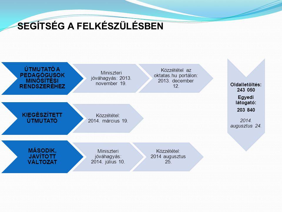 ÚTMUTATÓ A PEDAGÓGUSOK MINŐSÍTÉSI RENDSZERÉHEZ Miniszteri jóváhagyás: 2013.