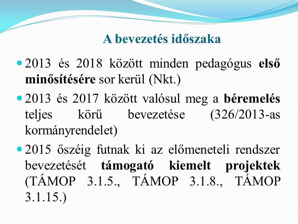 A bevezetés időszaka 2013 és 2018 között minden pedagógus első minősítésére sor kerül (Nkt.) 2013 és 2017 között valósul meg a béremelés teljes körű bevezetése (326/2013-as kormányrendelet) 2015 őszéig futnak ki az előmeneteli rendszer bevezetését támogató kiemelt projektek (TÁMOP 3.1.5., TÁMOP 3.1.8., TÁMOP 3.1.15.)