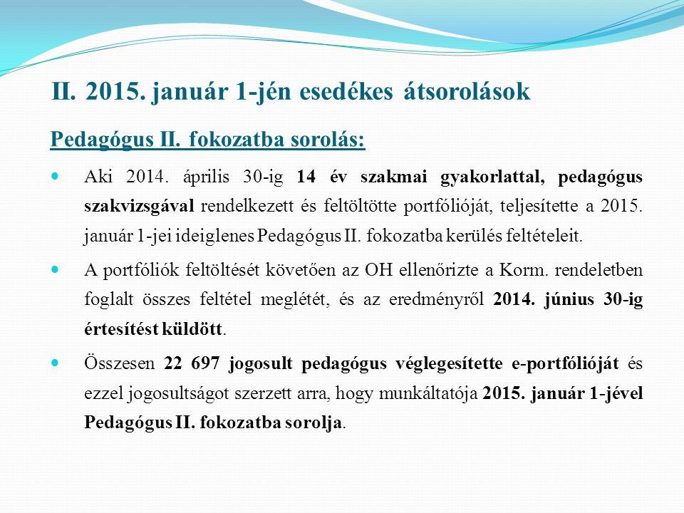 II.2015. január 1-jén esedékes átsorolások Pedagógus II.
