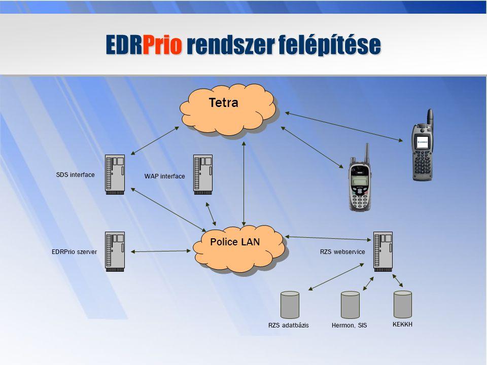 EDRPrio rendszerben használható eszközök Megfelelően felprogramozott Sepura EDR kézirádió (önállóan) Megfelelően felprogramozott EADS EDR kézirádió (önállóan) Sepura vagy Motorola rádióhoz kapcsolt laptop (PC kliens)