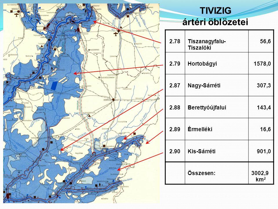 TIVIZIG ártéri öblözetei 2.78Tiszanagyfalu- Tiszalöki 56,6 2.79Hortobágyi1578,0 2.87Nagy-Sárréti307,3 2.88Berettyóújfalui143,4 2.89Érmelléki16,6 2.90K