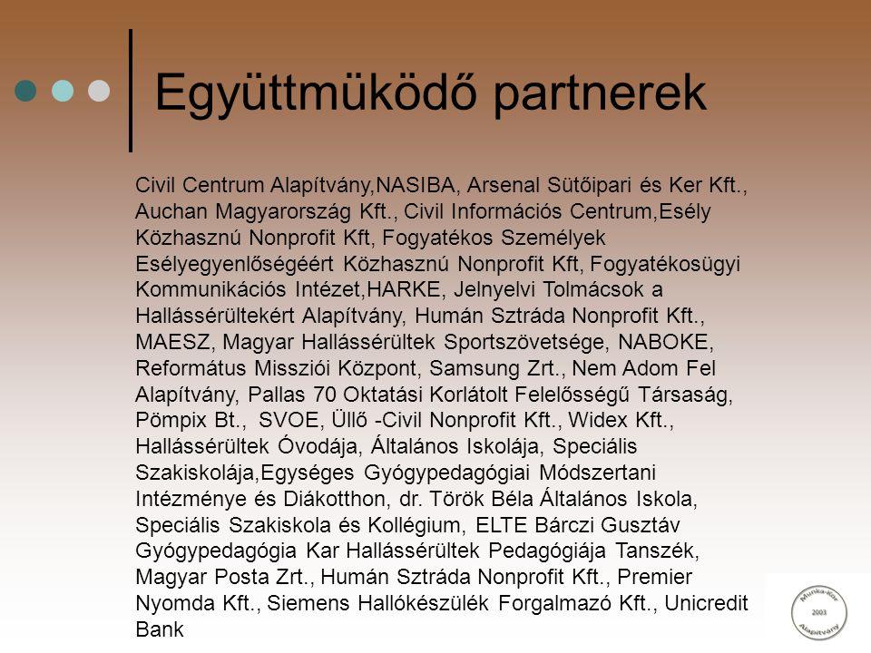 Együttmüködő partnerek Civil Centrum Alapítvány,NASIBA, Arsenal Sütőipari és Ker Kft., Auchan Magyarország Kft., Civil Információs Centrum,Esély Közha