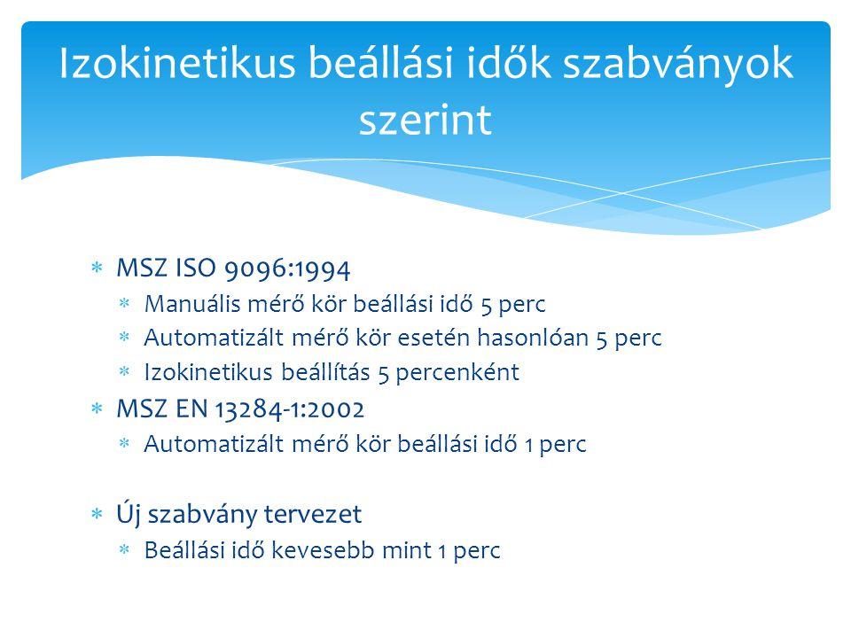  MSZ ISO 9096:1994  Manuális mérő kör beállási idő 5 perc  Automatizált mérő kör esetén hasonlóan 5 perc  Izokinetikus beállítás 5 percenként  MS