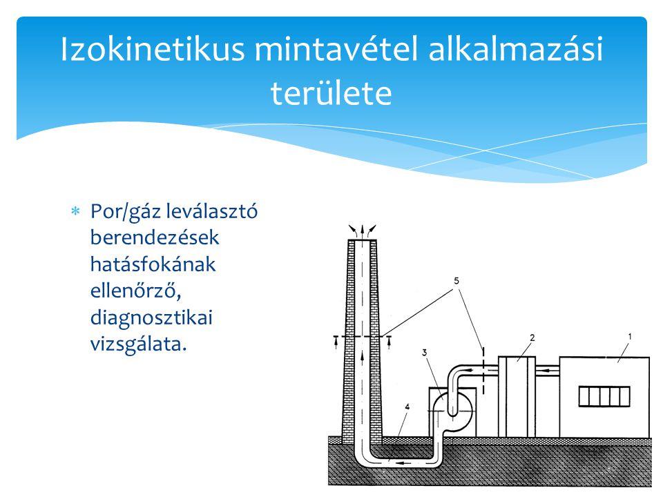  Por/gáz leválasztó berendezések hatásfokának ellenőrző, diagnosztikai vizsgálata. Izokinetikus mintavétel alkalmazási területe