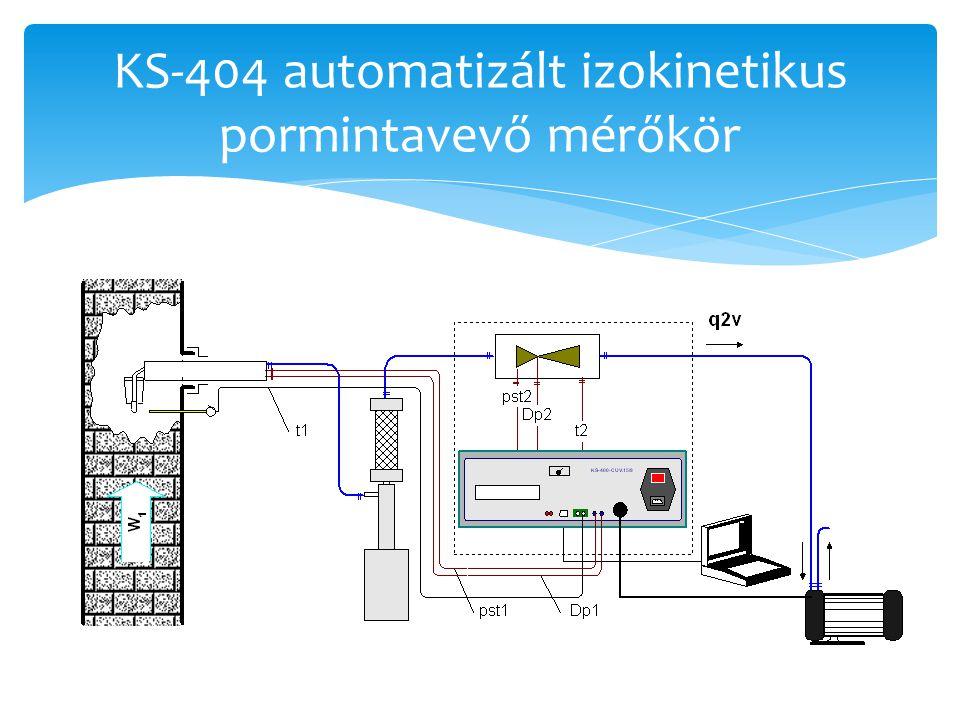 KS-404 automatizált izokinetikus pormintavevő mérőkör