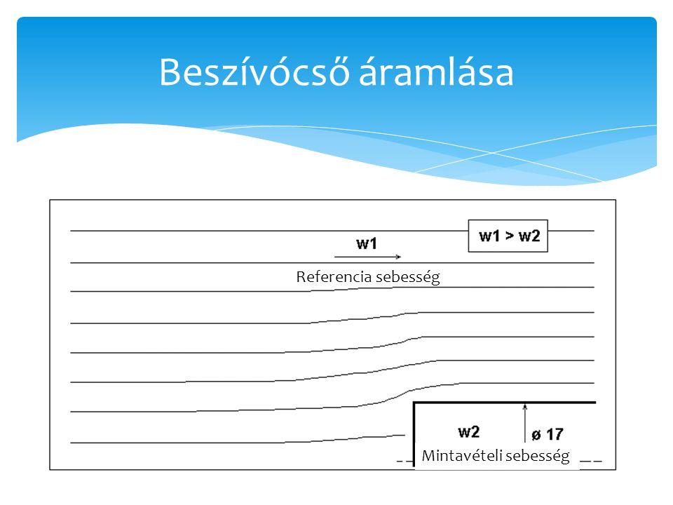 Beszívócső áramlása Izokinetikus mintavétel meghatározása: Referencia sebesség Mintavételi sebesség