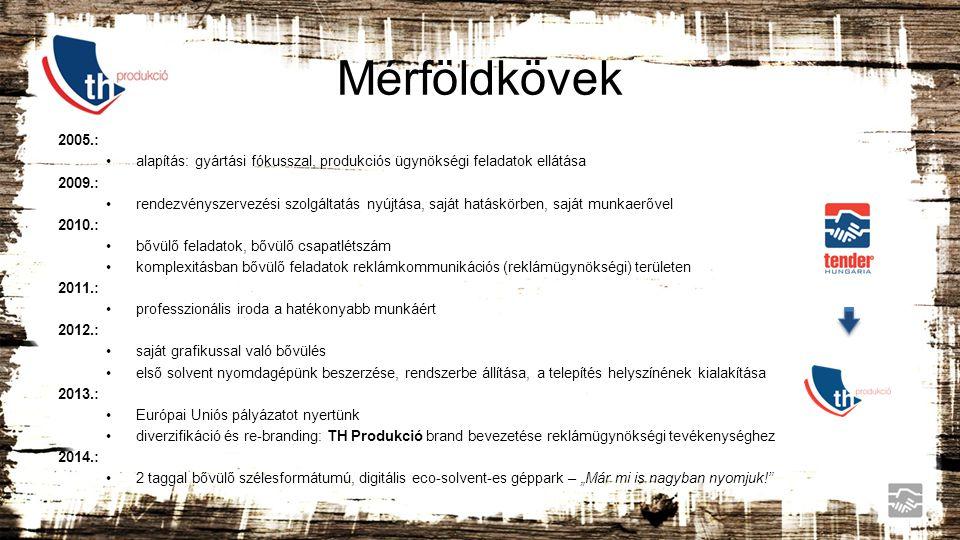 Rólunk Alapítás éve (Tender Hungária Kft.): 2005. TH Produkció, mint brand: 2013. Szolgáltatások: Komplex reklámügynökségi szolgáltatások Márka/kommun
