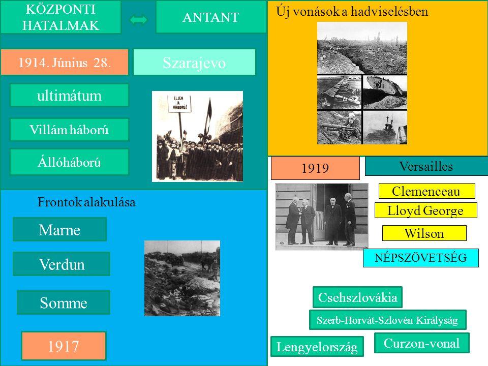 KÖZPONTI HATALMAK ANTANT Szarajevo 1914. Június 28. ultimátum Villám háború Állóháború Marne Verdun 1917 Somme Frontok alakulása Új vonások a hadvisel