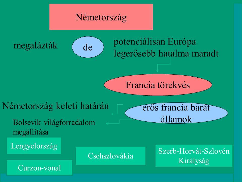 Francia törekvés de Németország megalázták potenciálisan Európa legerősebb hatalma maradt Németország keleti határán erős francia barát államok Lengye