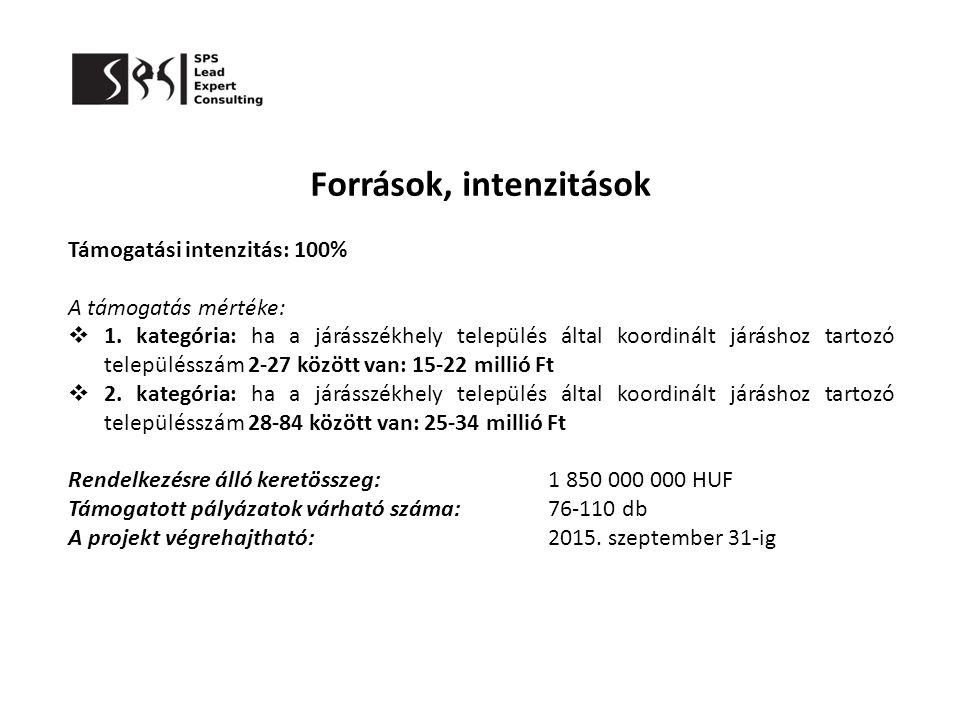 Források, intenzitások Támogatási intenzitás: 100% A támogatás mértéke:  1. kategória: ha a járásszékhely település által koordinált járáshoz tartozó