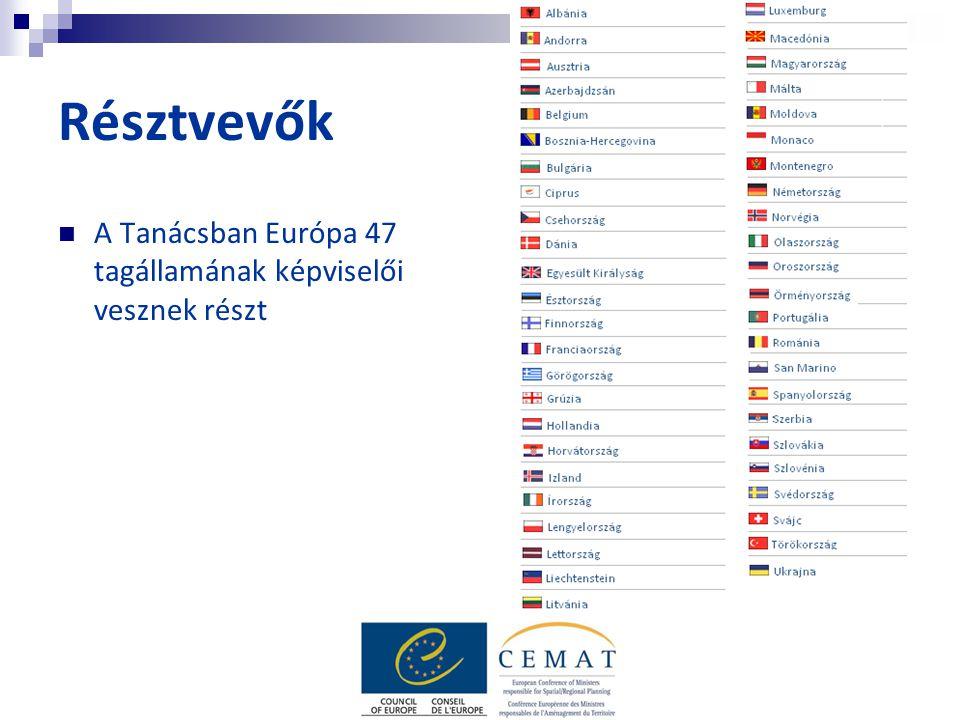 Résztvevők A Tanácsban Európa 47 tagállamának képviselői vesznek részt