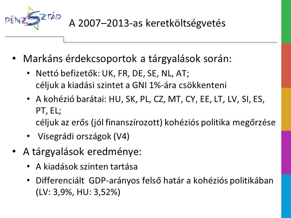 A 2014–2020-as többéves keret tárgyalásai A kiadások fejezetek közötti megoszlása (milliárd euró, 2011-es árakon) 2007-20132014-2020 (Bizottság) 1.a Versenyképesség 91155,8 1.b Kohéziós politika 354,8338,9 2.